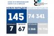 Від COVID-19 за останню добу померло семеро жителів Тернопілля
