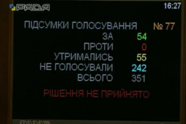 У Раді сидить приблизно 100 осіб, а на табло – 356. Ось так іде законодавча діяльність, – Тимошенко