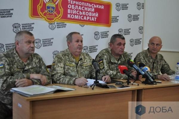 На Тернопільщині до військоматів не з'явилися майже 10 000 чоловік