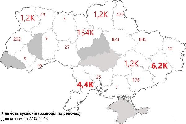 «Prozorro.Продажі»: вивести з тіні ринок комунального майна у Тернополі
