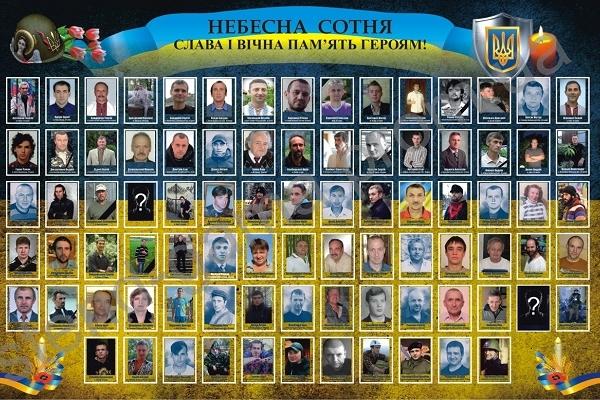 Вечір пам'яті Небесної Сотні у Тернополі