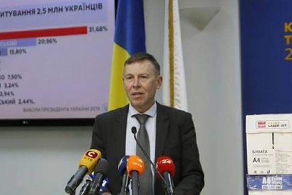 Юлія Тимошенко впевнено перемагає на виборах президента, – результати анкетування 2,5 мільйонів (Відео)