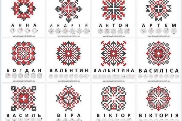 Закодовані імена в українській вишиванці