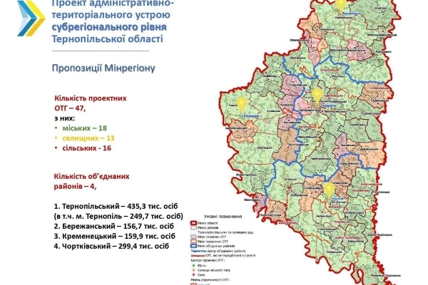 Скільки районів залишиться на Тернопільщині?