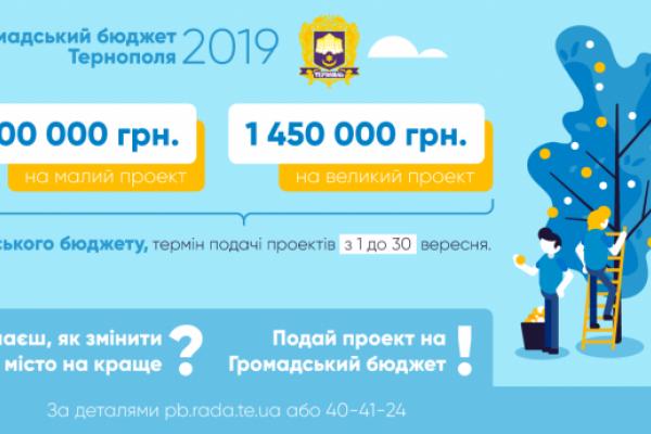 З 1 вересня розпочинеться прийом проектів на Громадський бюджет 2020