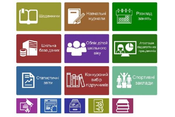 На Тернопільщині ввели електронні щоденники для дітей