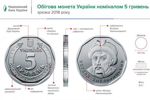 Монета у 5 гривень з'явиться 20 грудня