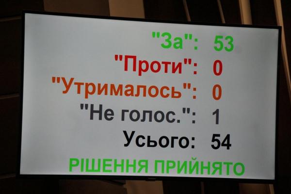 Бюджет Тернопільщини – прийнято!