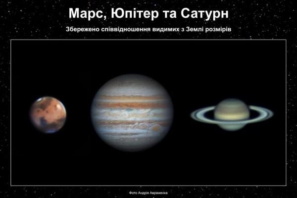 Карантин - є час спостерігати за зорями і планетами, рекомендації з Лозівської астрономічної обсерваторії