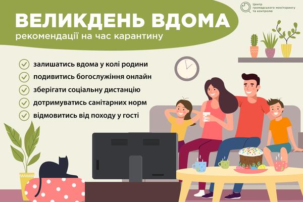 Великдень вдома: як українці святкуватимуть в умовах карантину?