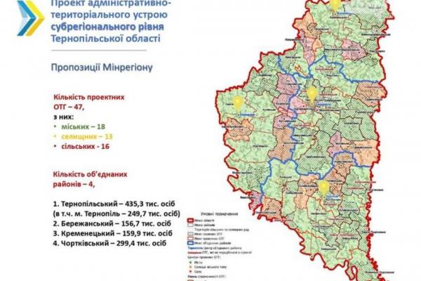 Уряд затвердив перспективний план розвитку Тернопільської області (Документ)