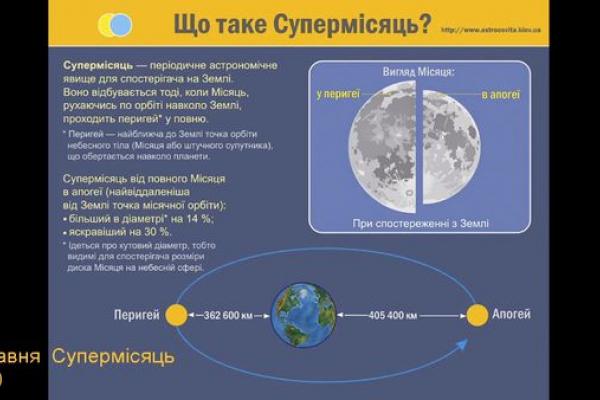 Що спостерігаємо у нічному небі травня на Тернопільщині?