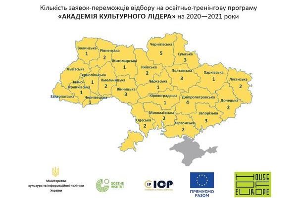 Підволочиська ОТГ стала учасником програми «Академія культурного лідера»