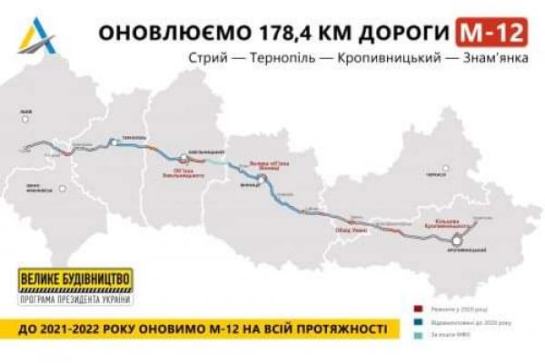 На Тернопільщині  відремонтують дорогу міжнародного  значення
