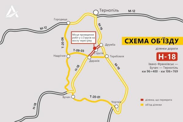 На Тернопільщині перекрили дорогу міжнародного значення