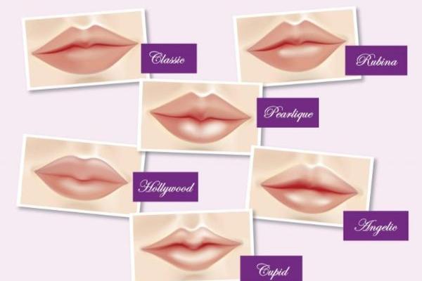 Ідеальні губи: виправляємо форму контурною пластикою