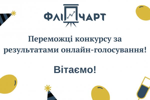 «Золотий фліпчарт»: у Тернополі обрали переможців конкурсу