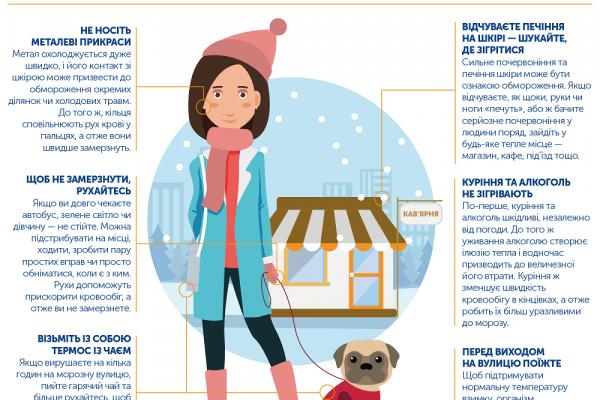 Поради, які допоможуть вберегтися від переохолодження