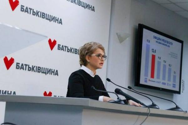 Ініціативу Юлії Тимошенко щодо зниження ціни на газ підтримали вже майже півтисячі рад по всій країні