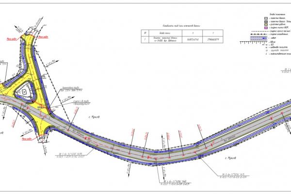 На Тернопільщині ремонтуватимуть місцеві дороги за проектами «Експерт Проект Плюс»