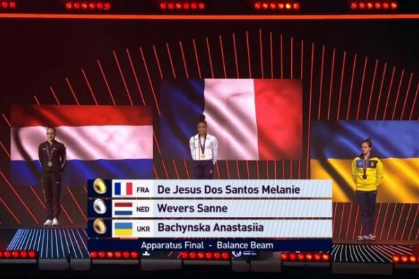 Тернополянка виграла бронзову медаль на чемпіонаті Європи з гімнастики