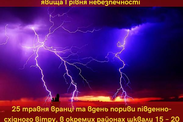 На Тернопільщині синоптики прогнозують дощі та град