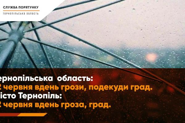 На Тернопільщині синоптики прогнозують дощ та град