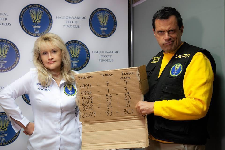 Рекорд України: найбільша кількість зареєстрованих кандидатів у президенти